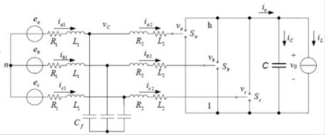 Fig. 1: Three-phase LCL-filter based active rectifier [6]
