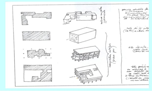 Fig. 2: The speech accompanying sketches. La villa Garches de Le Corbusier