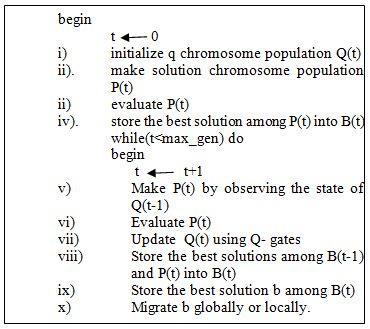 Fig. 3: Make timetable.