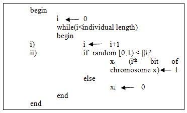 Fig. 4: Initialization.