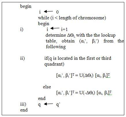 Fig. 5: Chromosome updation.